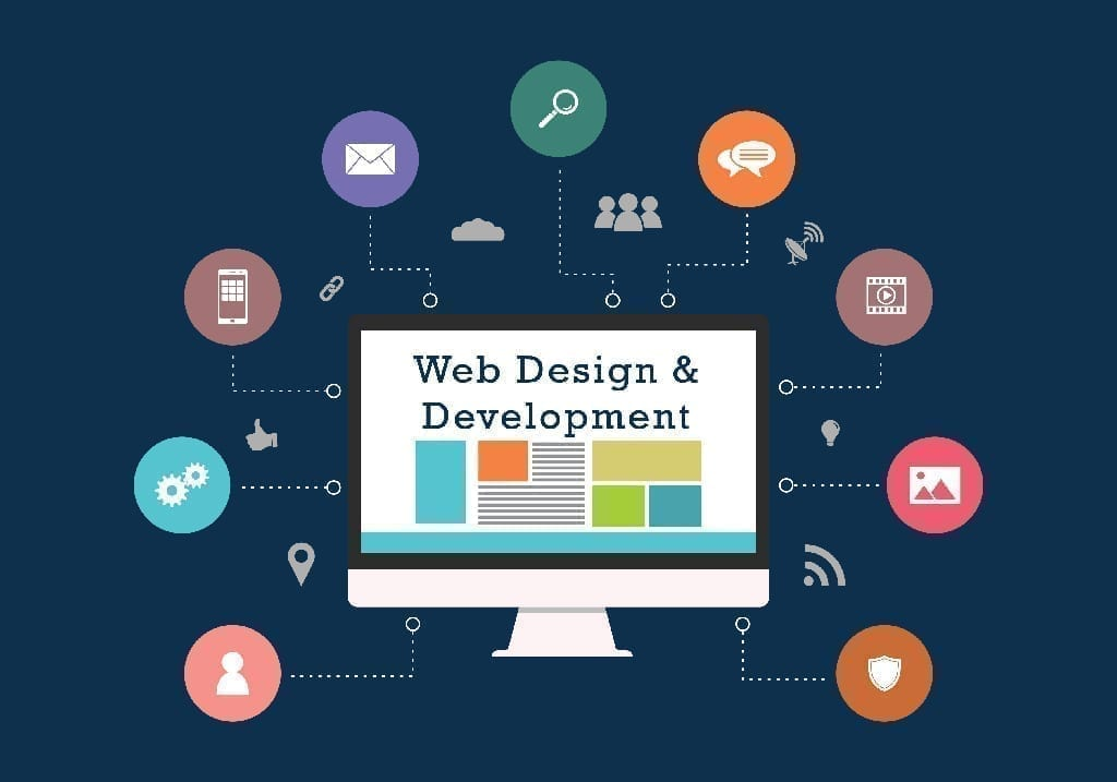 Website Development Strategy