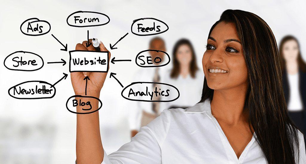 Website Development & SEO Services